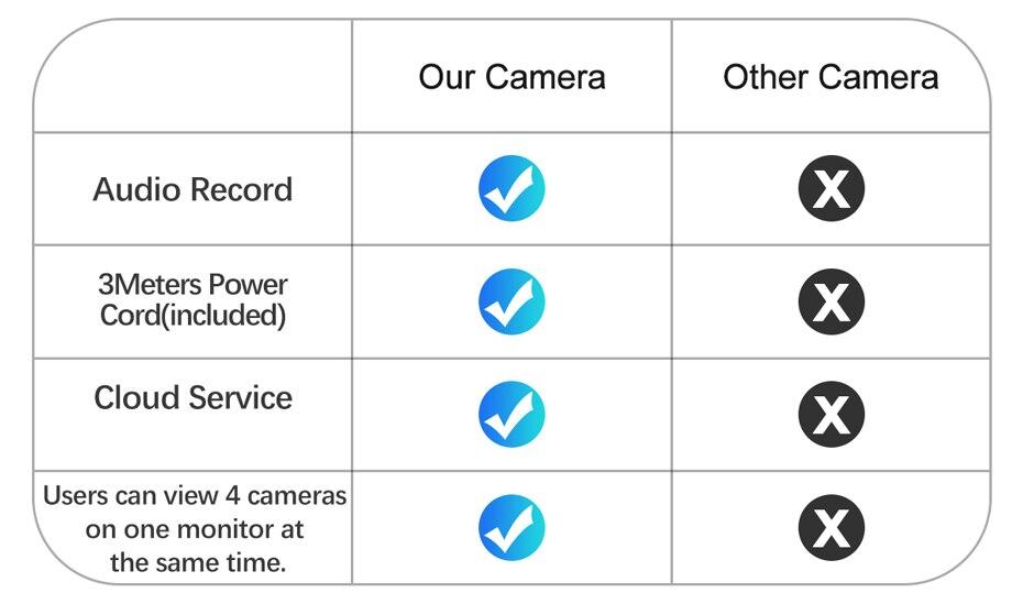 H49207bd8087f42bfa92ef66dbad3ea98Q Techege HD 1080P Wireless SD Card Slot Audio IP Camera 2.0MP wifi Security Camera Night Vision Metal Waterproof Outdoor Camera