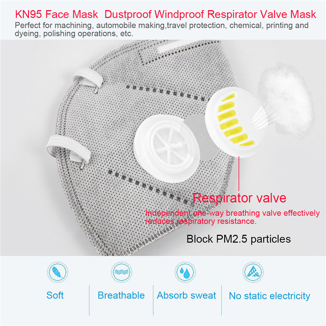 50pcs KN95 Mouth Mask FFP3 KN95 Mask Activated Carbon Filter Mouth-muffle Face Mask Anti-Dust Mascarilla Respirator Mask 3