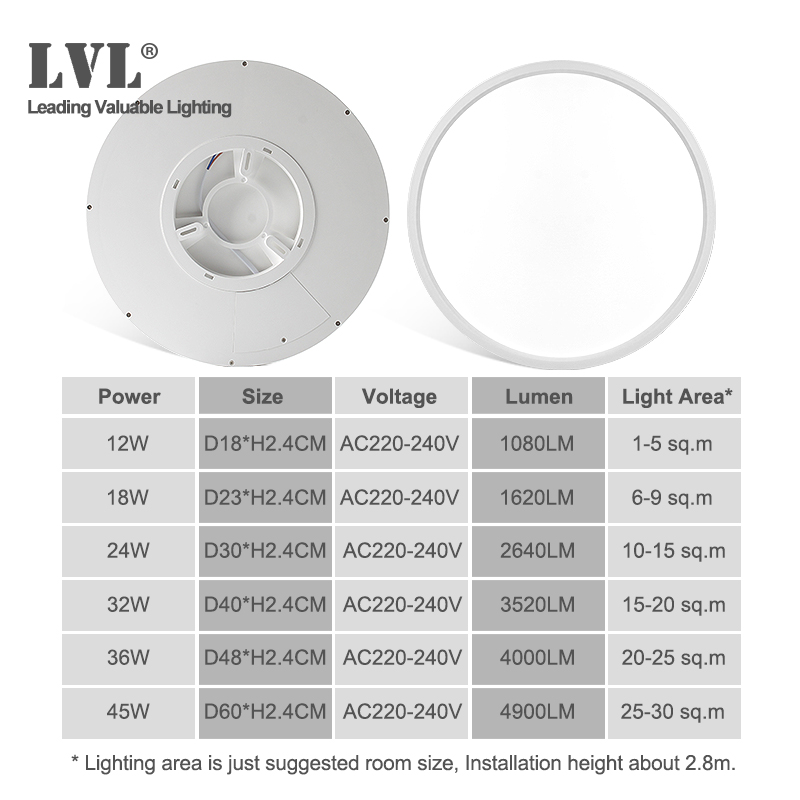 Moderne Led-deckenleuchte 12W 18W 24W 32W 220V 5000K Küche Schlafzimmer Bad Lampen ultradünne Decke Lampe