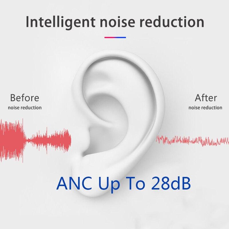 Air Pro 3 clone 1:1 véritable suppression Active du bruit écouteurs ANC écouteurs Bluetooth casque de jeu TWS écouteurs sans fil charge