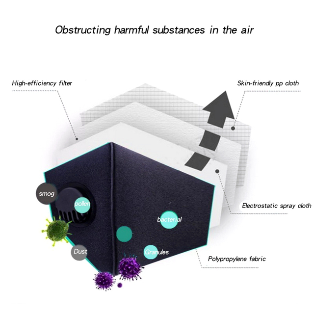 Fast Ship 6 Pcs Dust Proof Mask Washed Reusable Filter Anti PM2.5 Air Pollution Mouth Face Mask Men Women Anti Pollution Masks 4