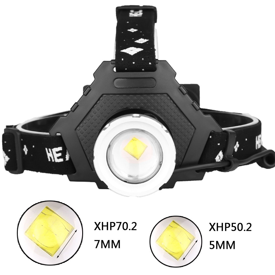 Image 2 - XHP70.2 New arrive The most powerful Led headlamp Headlight XHP50.2 zoom head lamp power bank 7800mah 18650 battery Z90+2063Headlamps   -