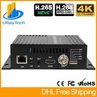 H.265 H.264 4K Video Streaming Decoder IP Kamera zu HDMI + CVBS AV Ausgang für Dekodierung SRT HLS M3U8 UDP RTMP RTSP