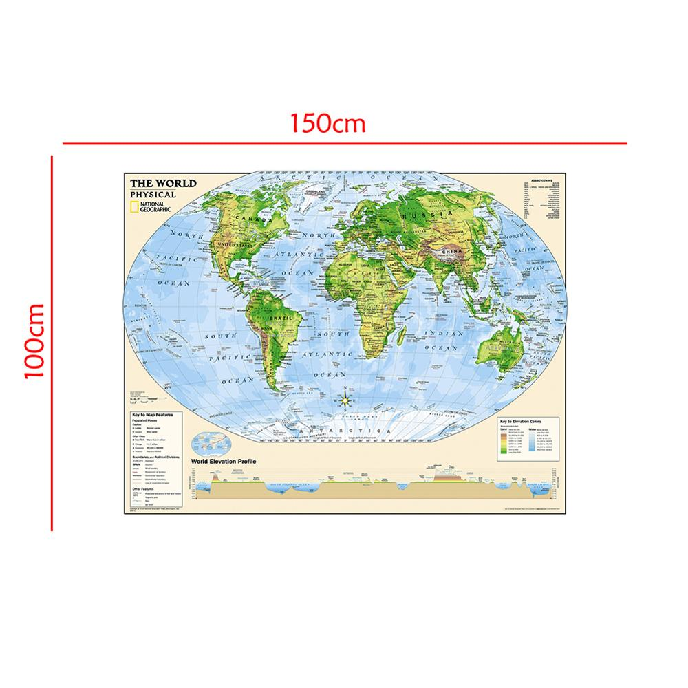The World Physical Map Elevation Profile With The Key To Map Feature For Beginner Of Geological Research