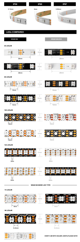 H498033d70ad646b3913986d72a20ac3c6 1m/2m/4m/5m WS2812B Led Strip 30/60/74/96/100/144 pixels/leds/m WS2812 Smart RGB Led Light Strip Black/White PCB IP30/65/67 DC5V