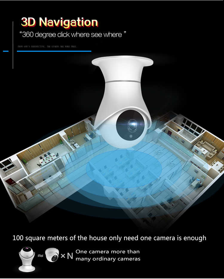 2MP 1080P Full HD wifi PTZ ip-камера 3D навигация 360 градусов камера безопасности Двусторонняя аудио ночная версия беспроводная камера видеонаблюдения