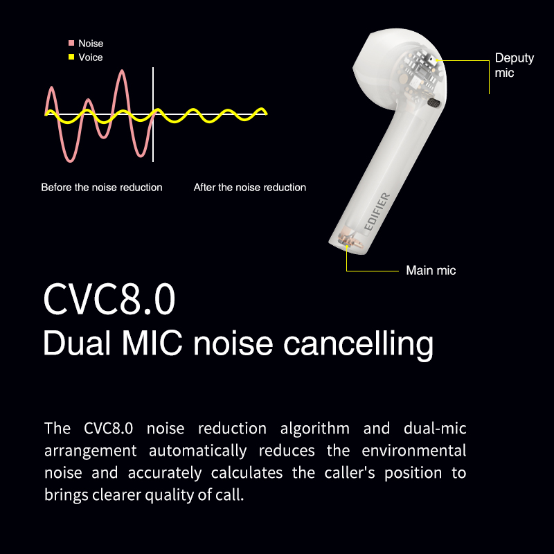 EDIFIER TWS200 TWS Earbuds Qualcomm aptX Wireless earphone Bluetooth 5.0 cVc Dual MIC Noise  cancelling up to 24h playback time 4