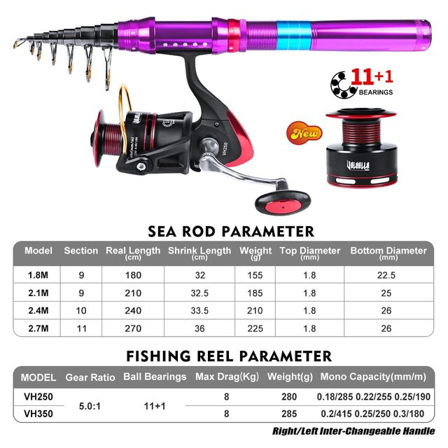 New Comdaba 1PC High Carbon Telescopic Fishing Rod 9/10/11 Section Metal Handle With Strong Bag Set