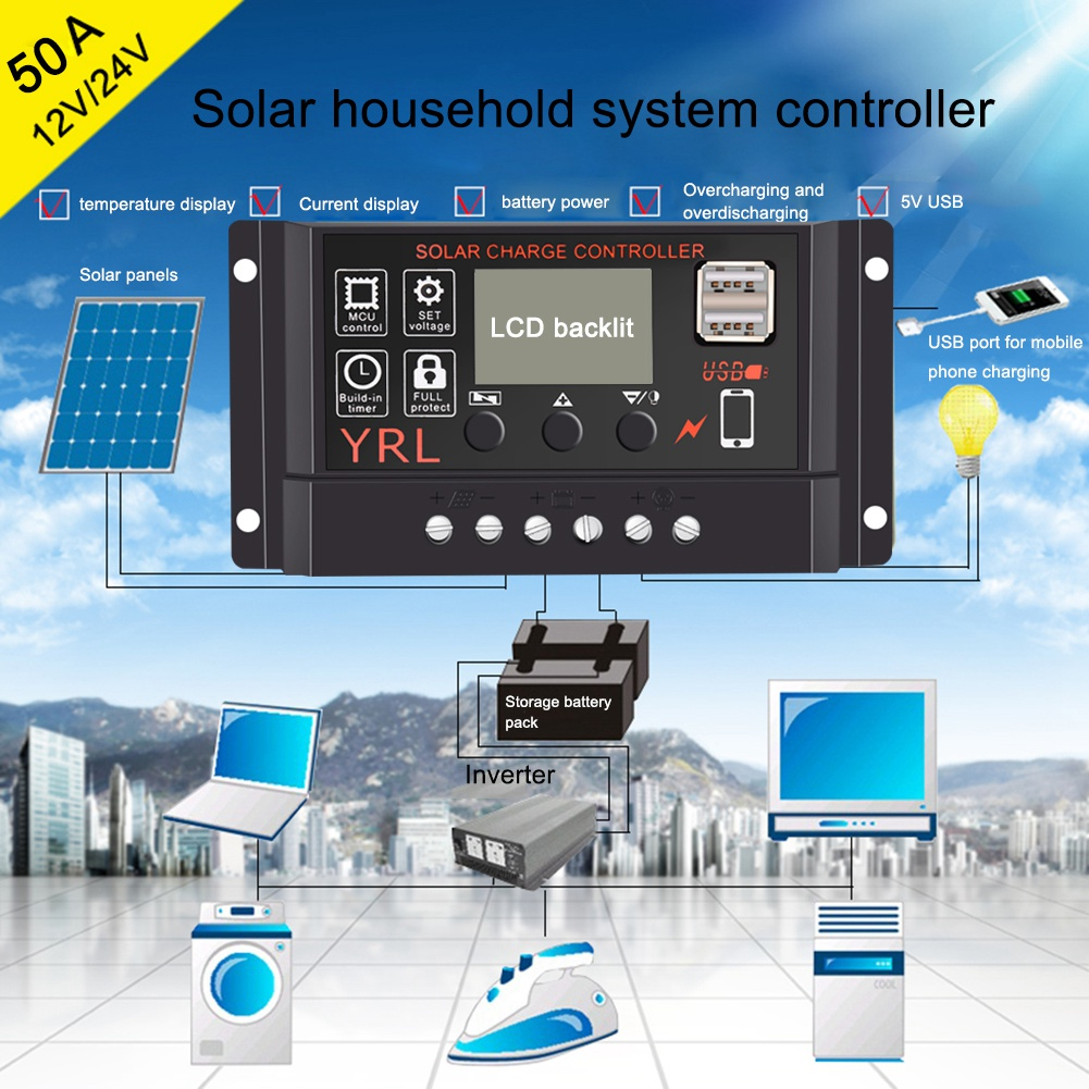 exterior e casa energia solar-economia ge