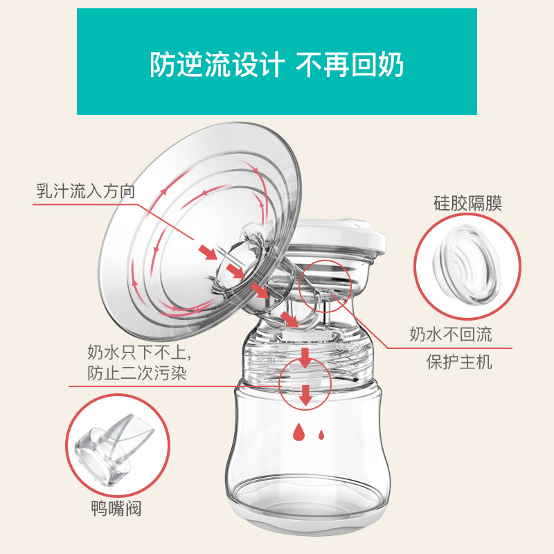 Love Siman Electric Breast Pump Smart Charging All Silica Gel Large Suction Mute 16 File Galactagogue Massage Entity Explosion