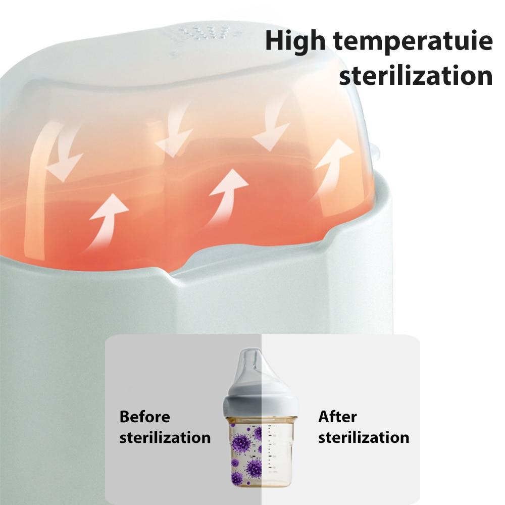 NEW Baby Feeding  Bottle Warmer And & Bottle Sterilizer Double Bottle Warmer Intelligent Thermostat  fast warm milk & sterilizer 2