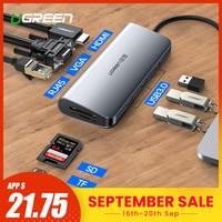 Ugreen Thunderbolt 3 Dock USB Type C to HDMI HUB Adapter for MacBook Samsung Dex Galaxy S10/S9 USB C Converter Thunderbolt HDMI