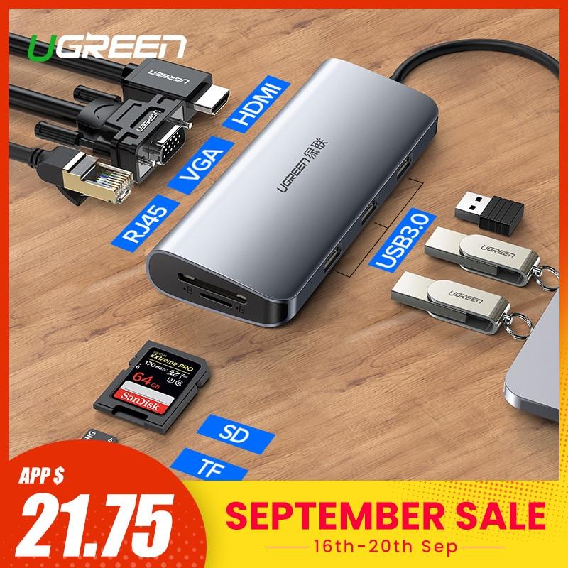 Ugreen Thunderbolt 3 Dock USB Type C to HDMI HUB Adapter for MacBook Samsung Dex Galaxy