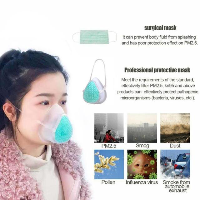 Reusable Face Mask Respirator Antiviral Flu Germ Dust Kids Adult out door mask 1