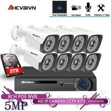 Face Detection Capture POE 5MP Video Surveillance 8CH NVR CC