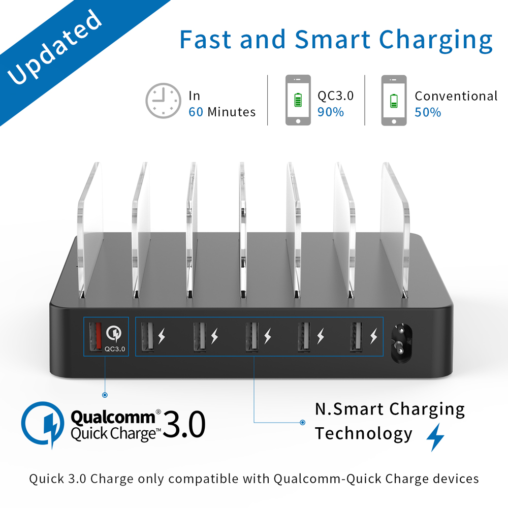 Fast Charging Station Dock 60W Multi-port USB charger QC 3.0