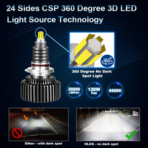 Image 2 - hlxg 120W 9012 HIR2 Fog Lights H11 H1 H8 H9 H7 LED Headlight hb4 hb3 9005 9006 12V 6000K 72 CSP Turbo Car Auto Headlamp Bulbs