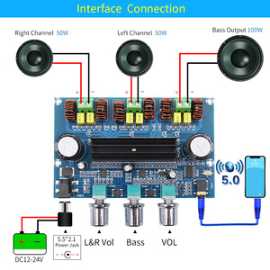 Image 3 - UNISIAN Bluetooth 5.0 TPA3116 2.1 Audio Power Amplifier Board 50Wx2+Bass 100W TPA3116D2 HIFI Digital 2.1 Chennels Home Amplifier