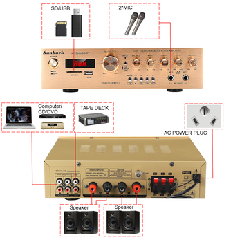 Цифровой усилитель для караоке SUNBUCK AV-580, 4.1, Bluetooth 3