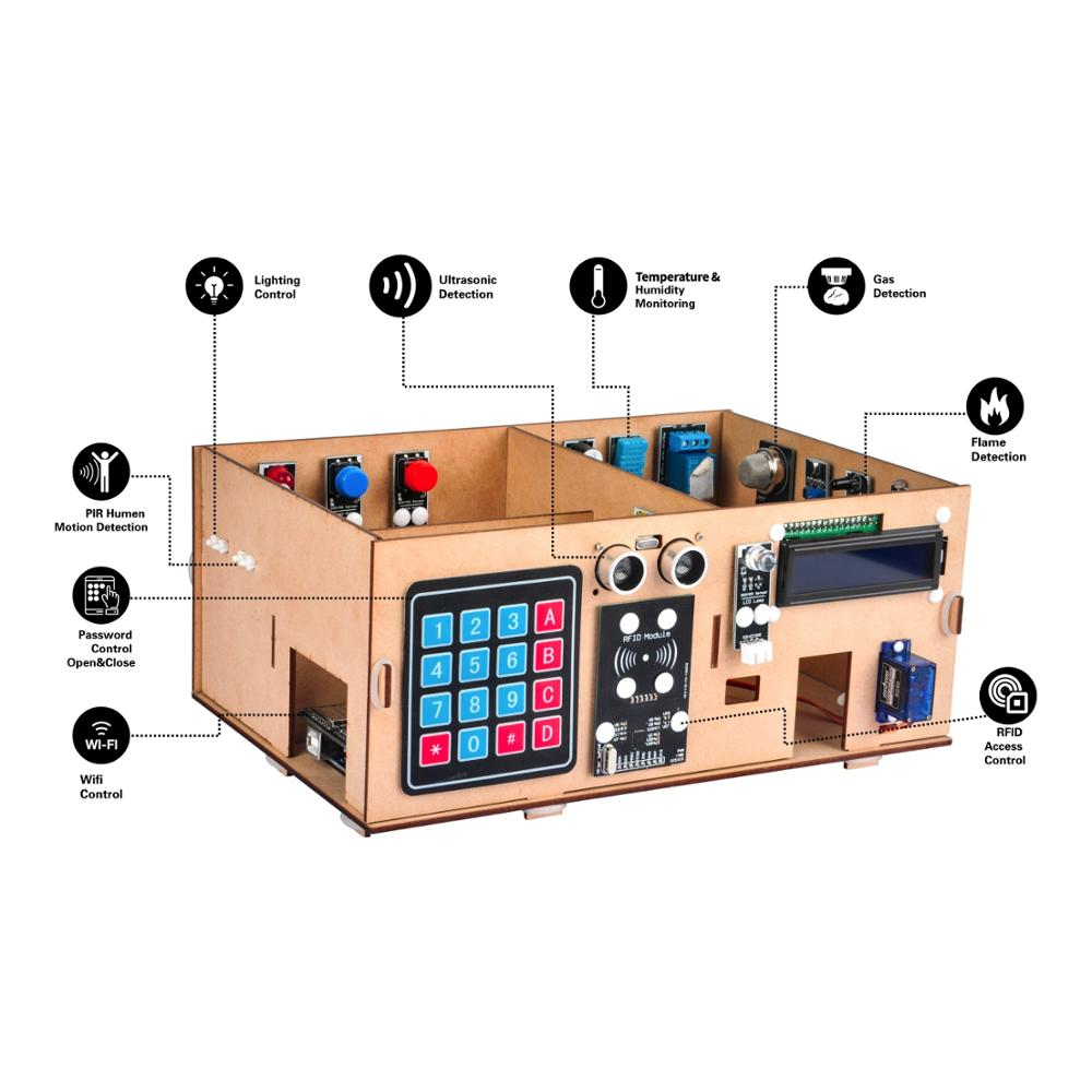 OSOYOO IoT Wooden House Learner Kit For Arduino MEGA2560 STEM Set For Learning Internet Of Things, Mechanical Building