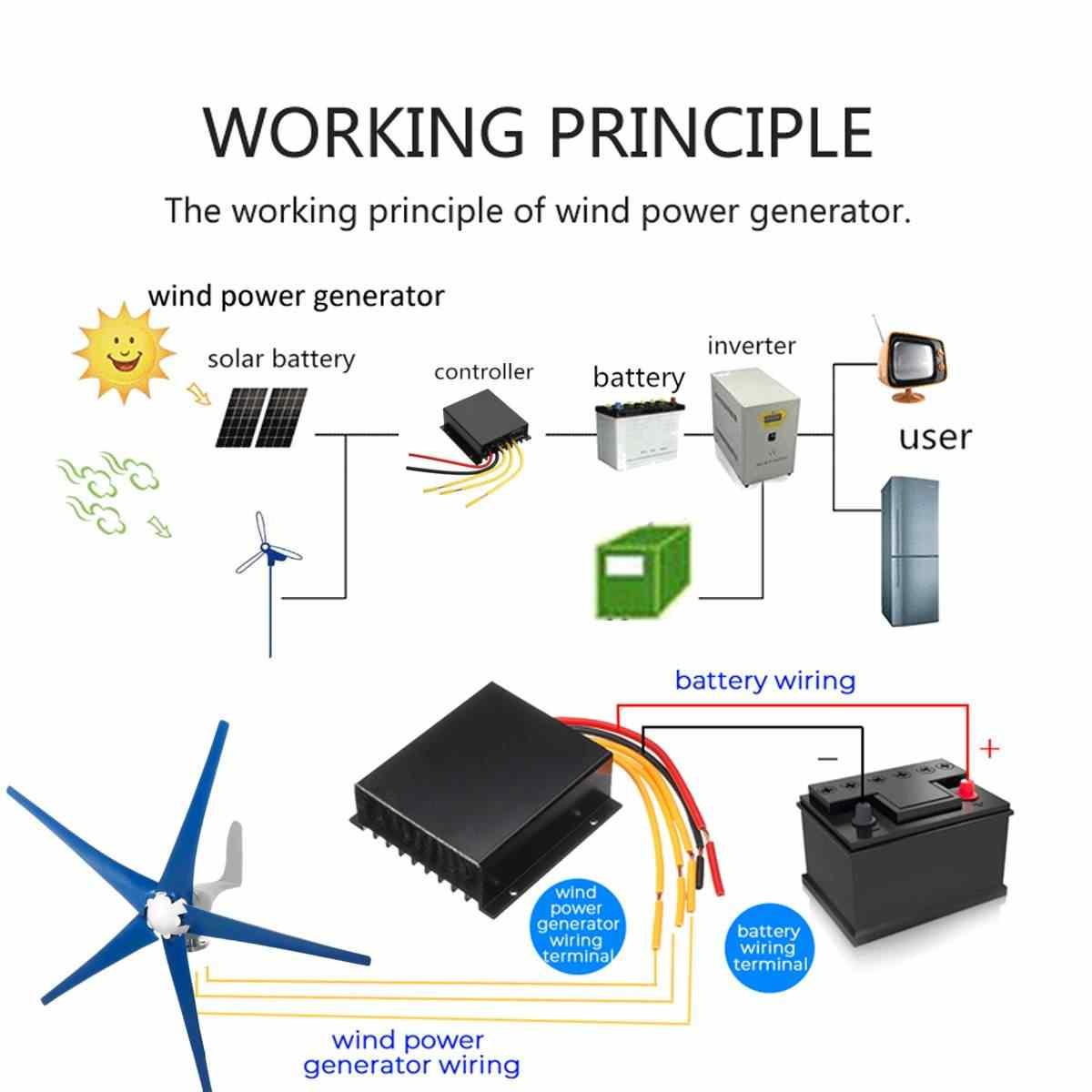 3000W 12/24/48V générateur d'éoliennes à 5 axes horizontaux générateur d'alimentation synchrone à aimant Permanent à courant alternatif à 3 phases