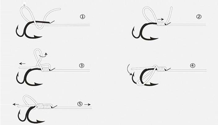 Lot de 10 Hameçons à double pointes pour poissons chipoteurs