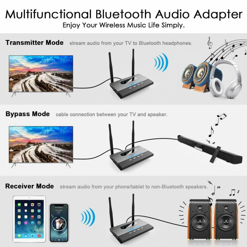 Récepteur et émetteur Bluetooth Aux fibres optiques