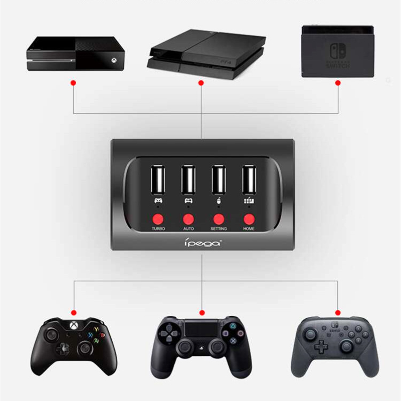 Ipega Pg-9133 Keyboard And Mouse Handle Converter For Ps4 Switch  Portable