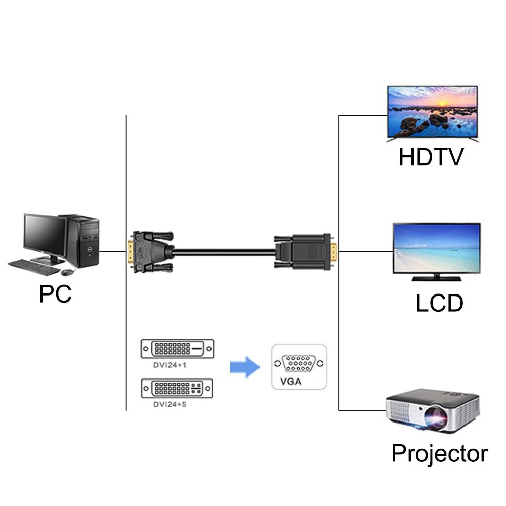 Pcer Dvi 24 + 5 Naar Vga Kabel Adapter Dvi Male Naar Vga Male Converter Digitale Video Kabel Dvi Vga kabel Pc Monitor Hdtv Projector 6