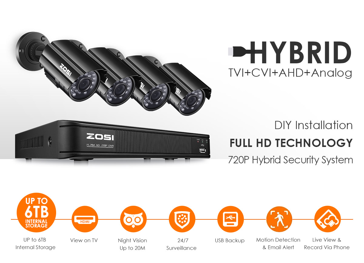 High Quality security camera system