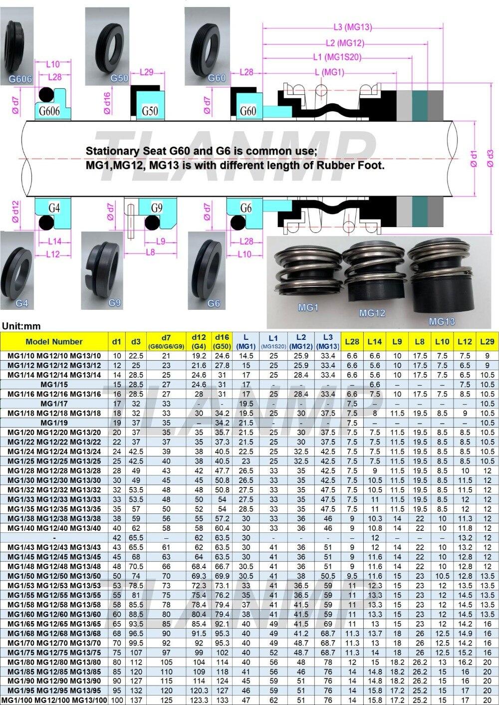 Selos mecânicos mg12 28-g60 eagle tlanmp burgmann,