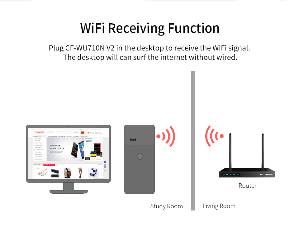 Cheap!! Wireless Mini USB Wifi Adapter 802.11N 150Mbps USB2.0 Receiver Dongle MT7601 Network Card For Desktop Laptop Windows MAC 3