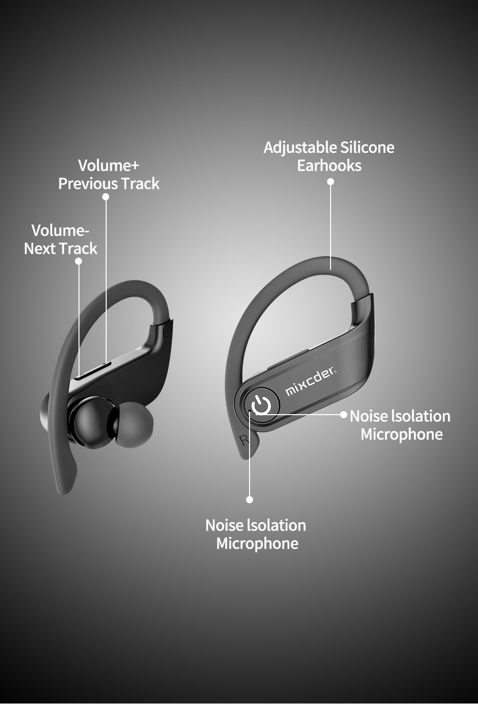 Mixcder T2 TWS Earphone Earhook Bluetooth5.0 100mA Wireless Inear Headphone Waterproof Sport Earbuds With Led Display Microphone