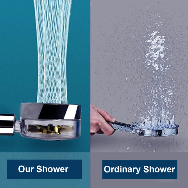 New shower head, water saving flow, 360 degree rotation with small fan and high pressure spray nozzle