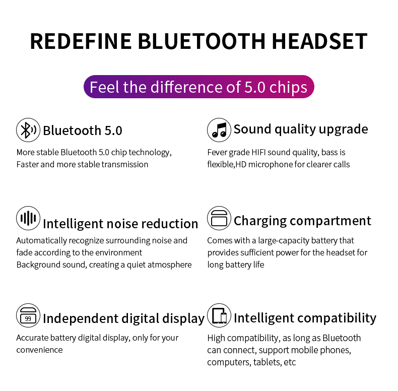 HBQ TWS Bluetooth Earphone Touch Control Mini Earbud With Mic LED Power Display Charge Box Wireless 3D Stereo Music Play Headset H4b6a3e61f1aa49fa828504230f392299Z