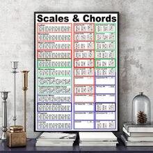 Toile avec échelles de guitare et accords, peinture imprimée, affiche murale, décoration de maison, décor de chambre à coucher, sans cadre