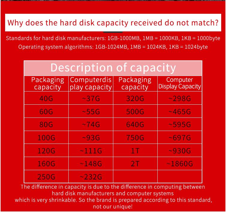 KESU. Disco duro externo 6