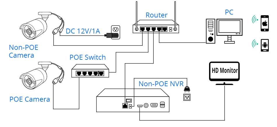 H4b82079935ea4ba0be3740aee3433a3dQ Hiseeu H.265 Audio Security IP Camera POE 4MP ONVIF Outdoor Waterproof IP66 CCTV Camera P2P Video Surveillance Home for POE NVR