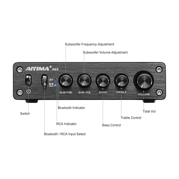 AIYIMA TPA3116 Subwoofer Bluetooth Amplifier 50W*2+100W DC12-24V 3