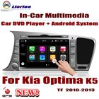 Car DVD Player For K...