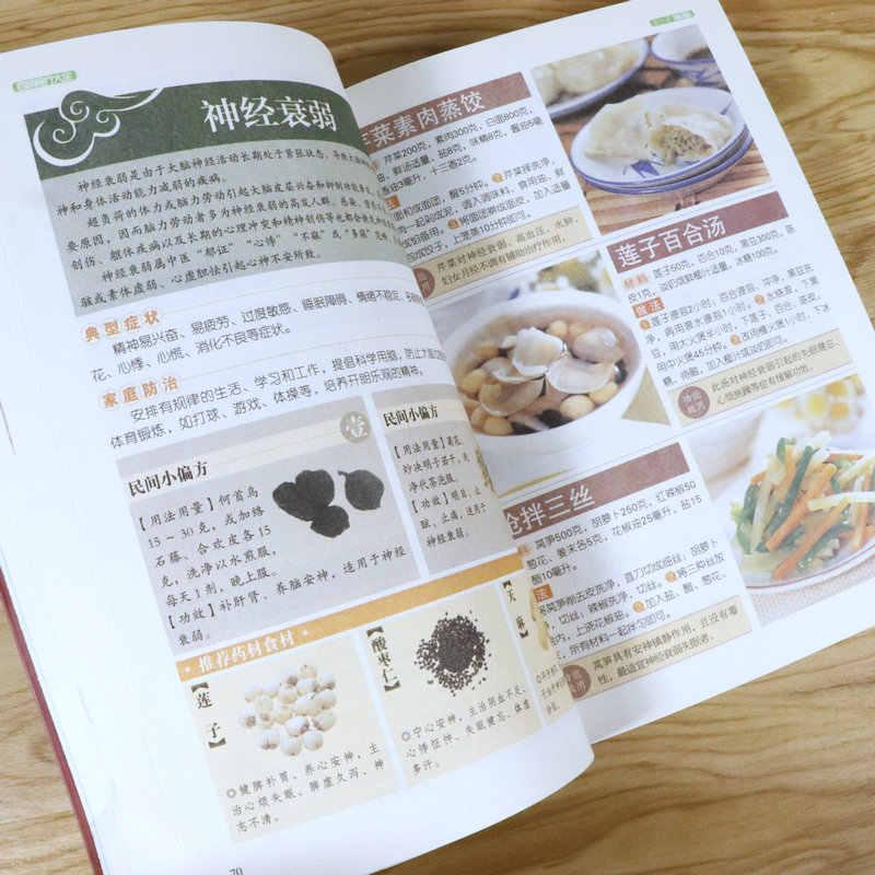 Resimli TCM sağlık tarifi kitaplar ansiklopedisi beslenme sağlık diyetetik tedavisi diyet kitap hastalıkları tedavi ile gıda