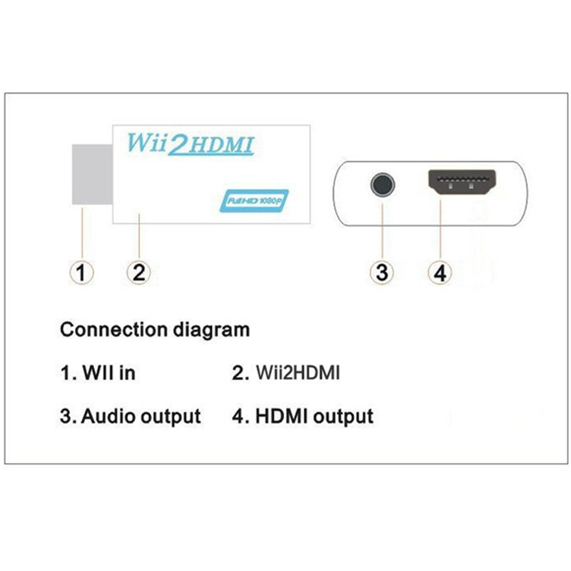 H4c16c0562472432a87eeaa21a0740a7dI For Wii TO HDMI Converter Wii2HDMI with 3.5mm Audio Video Output Automatic Upscaler Adapter Support NTSC 480i PAL 576i 1080P