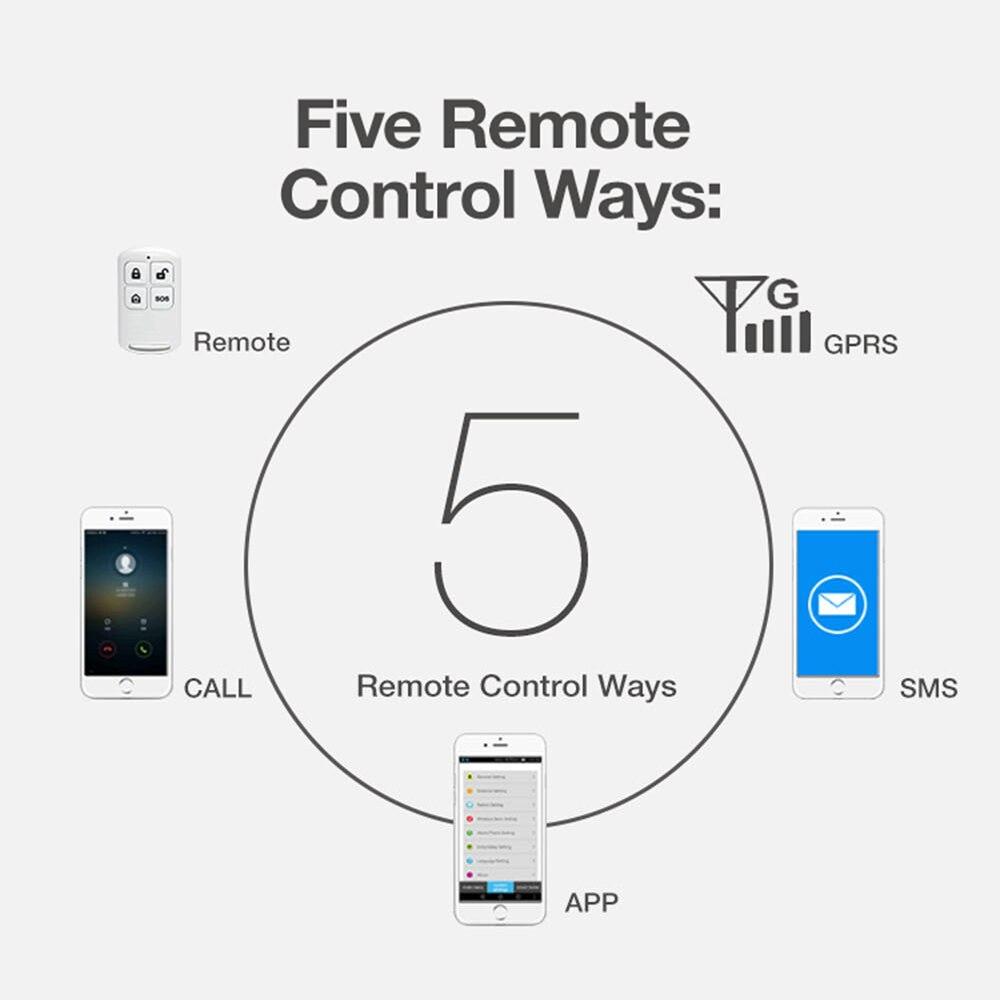 gt app painel de alarme controle remoto 02