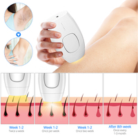 VIP link of  600000 Flash Painless Lady Laser Epilator Permanent Hair Removal IPL Body Epilator 2