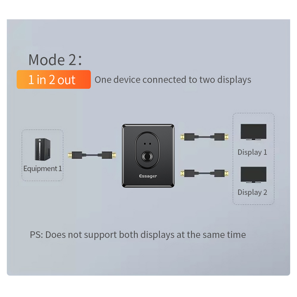Essager HDMI Splitter Switch Bi-Direction 4K 2.0 HDMI Switcher 1x2 / 2x1 Adapter 2 in 1 Out Converter For PS5 PS4 HD TV BOX 2