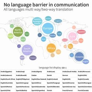 Image 2 - Smart Portable Instant Voice Translator Support 68 Countries Language Three way Translation Multi Language Translator Voice