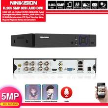 Detección facial humana H.265, 8 canales, AHD, 5MP, DVR, NVR, 8 canales, 5MP, hasta 16CH, 1080P, seguridad, 3G, WIFI, grabador de vídeo DVR