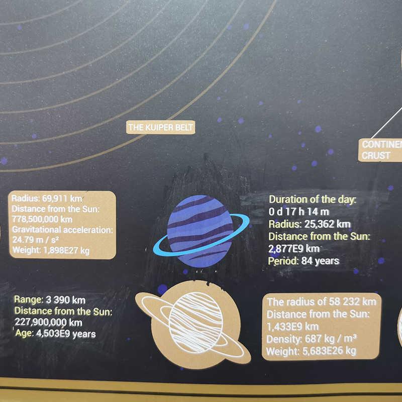 1 pcs Scratch map universo sistema solare scratch off otto pianeti Figura 57*41 cm camera home office decorativa autoadesivo della parete