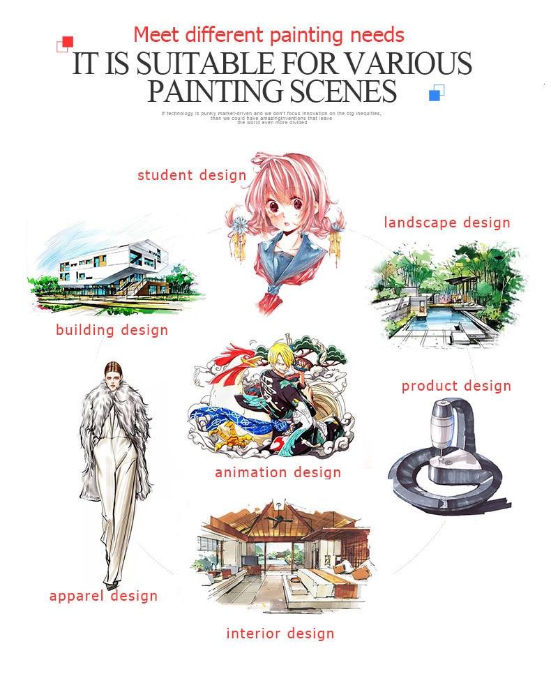 arte suprimentos para animação manga desenhar