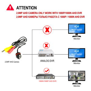 Image 4 - REDEAGLE cámara Seucrity HD de 2 MP, Mini cámara AHD de 1080P, cuerpo de Metal para sistema AHD DVR